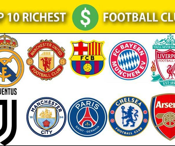 Top 10 Richest Football Clubs in The World 2020